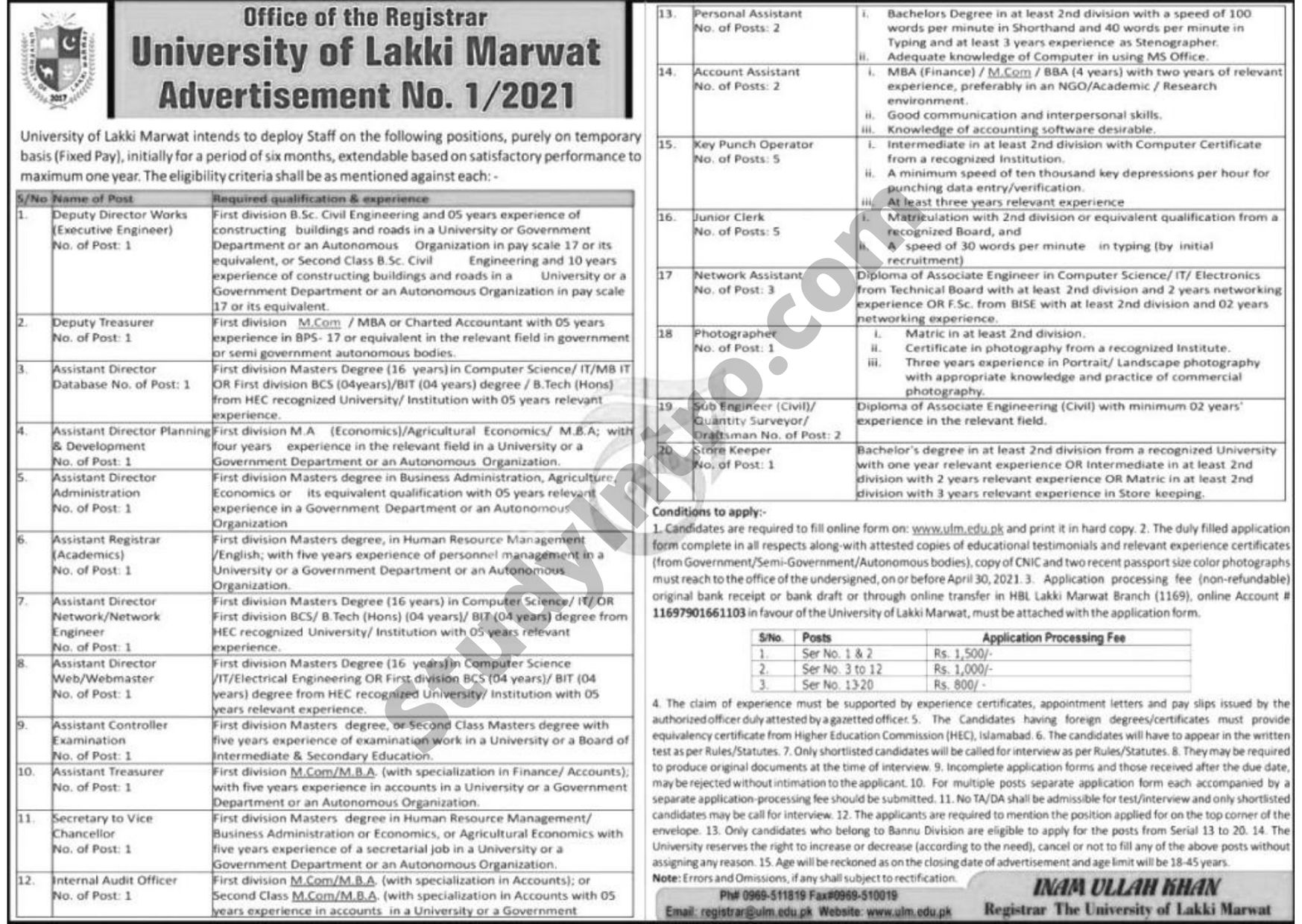 Government Jobs in University of Lakki Marwat
