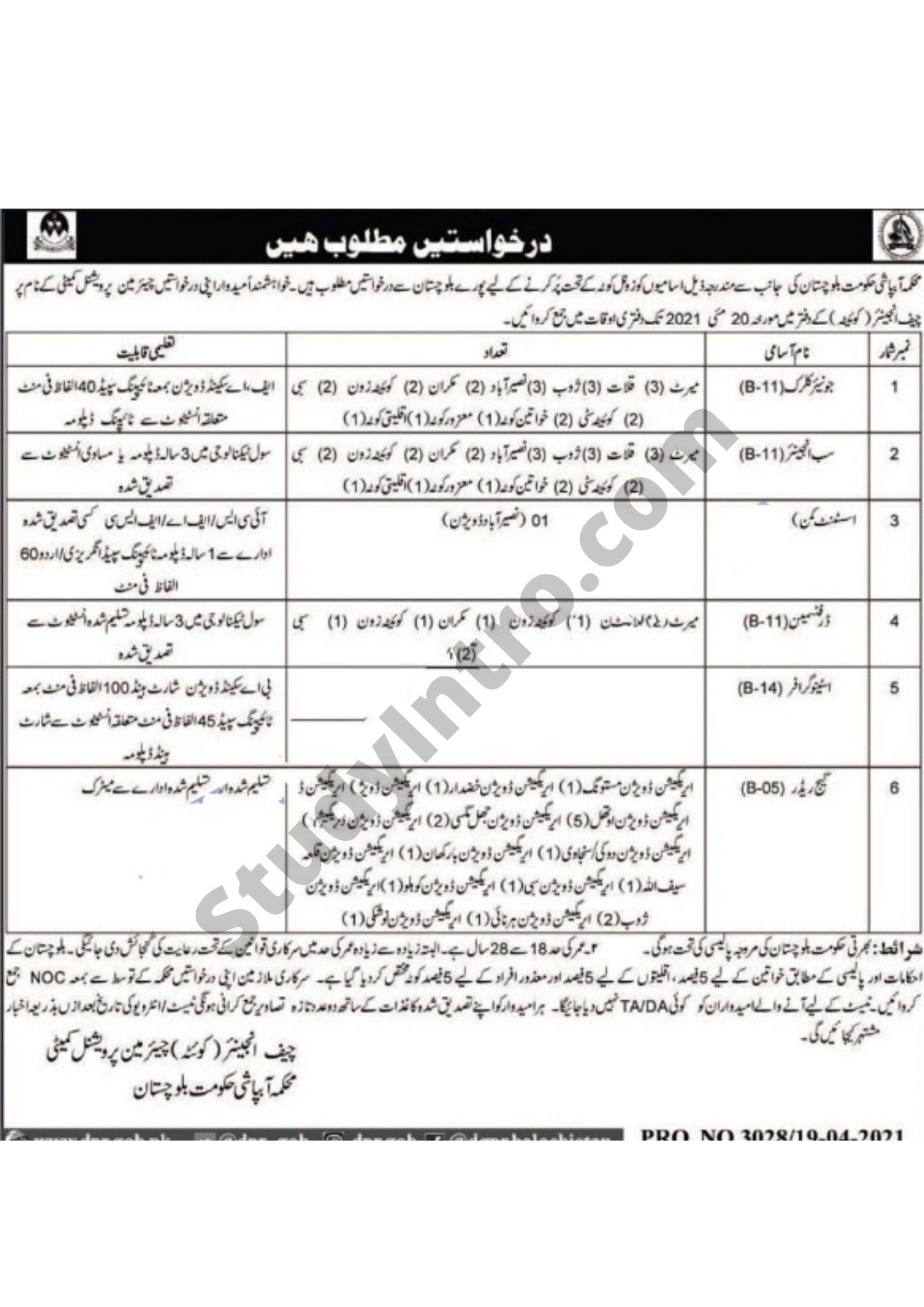 Jobs in Irrigation Department 2021