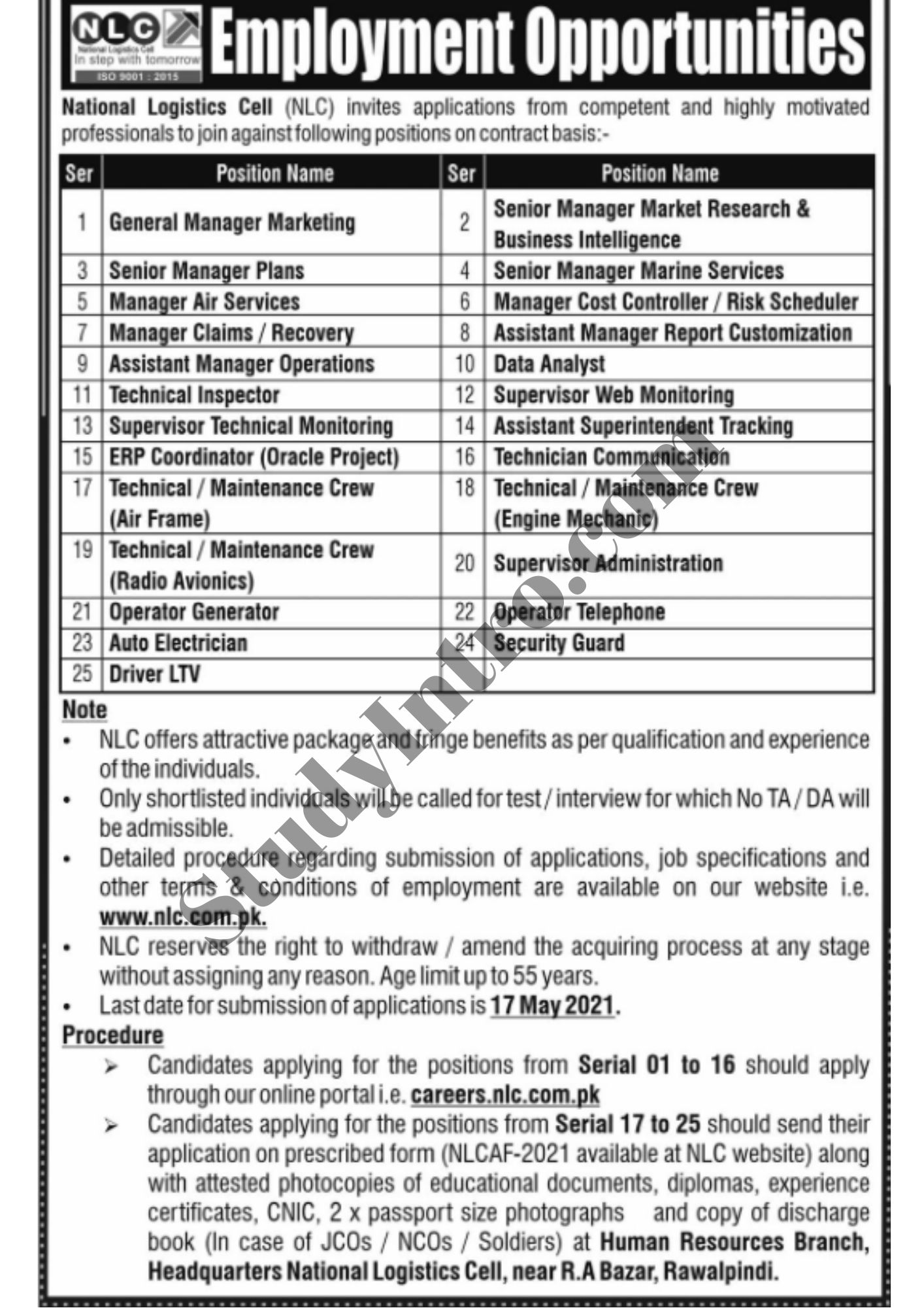Jobs in National Logistic Cell 2021