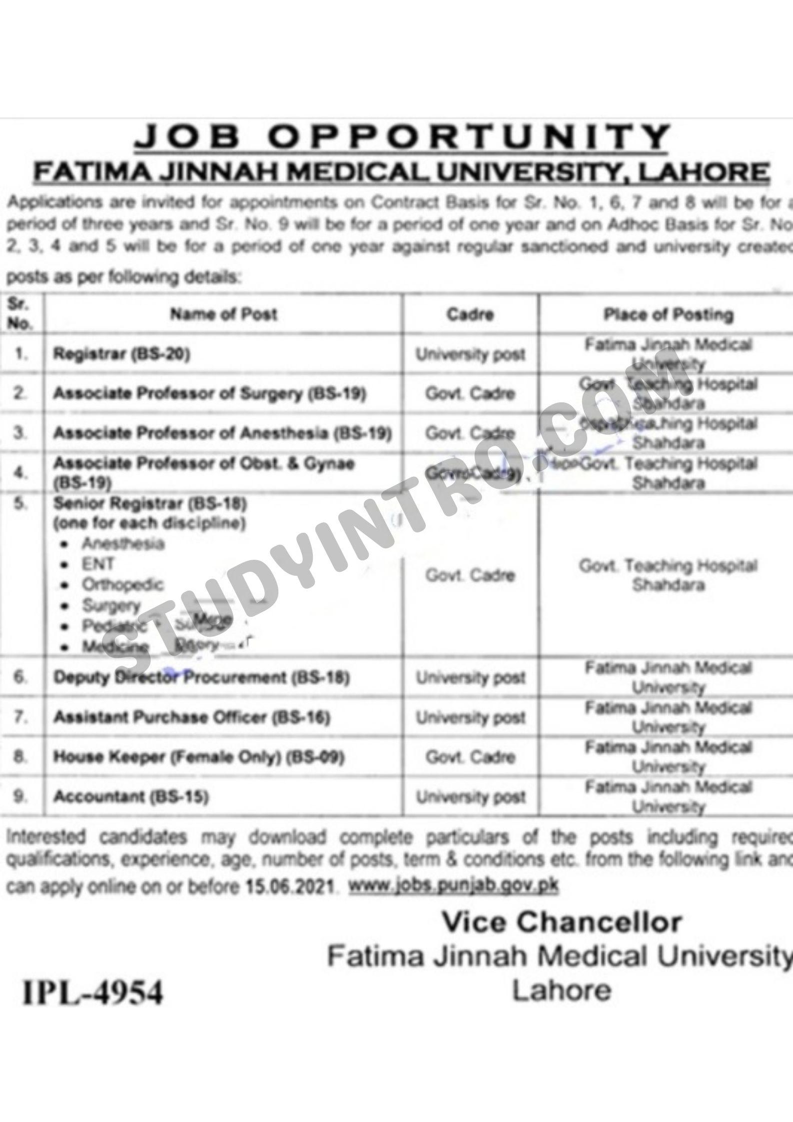 Jobs in Fatima Jinnah Medical University Lahore 2021