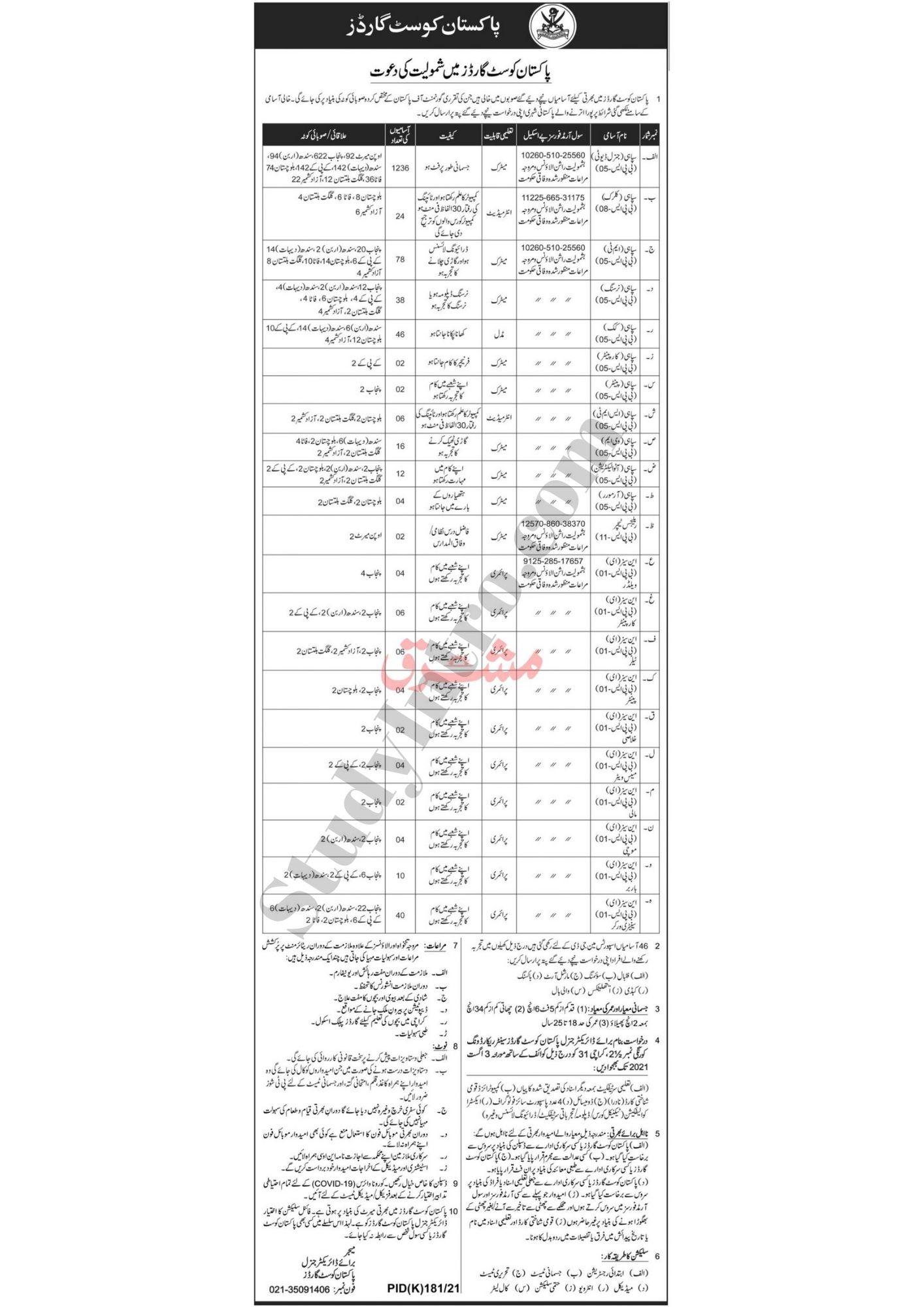 Jobs in Pakistan Coast Guard Karachi 2021