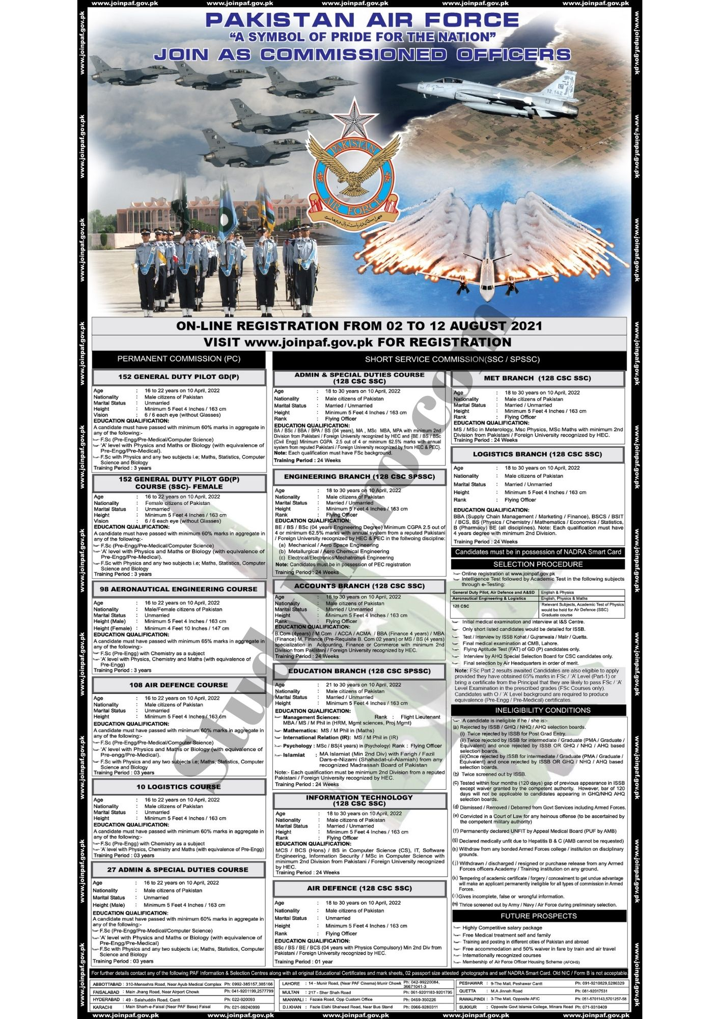 Join PAF (Pakistan Air Force) as a commissioned Officer 2021