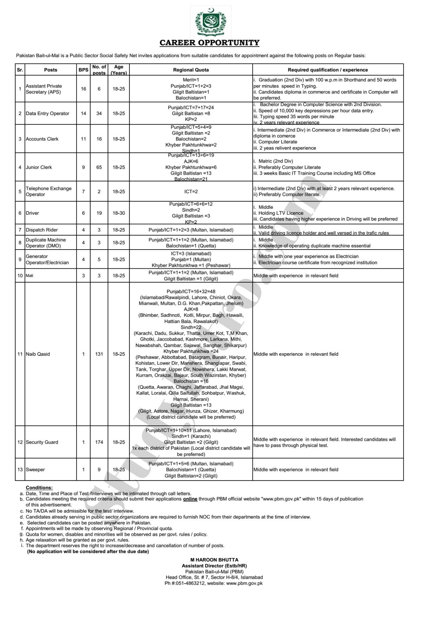 Government Jobs in Pakistan Bait-ul-Mal-2021-Apply Now