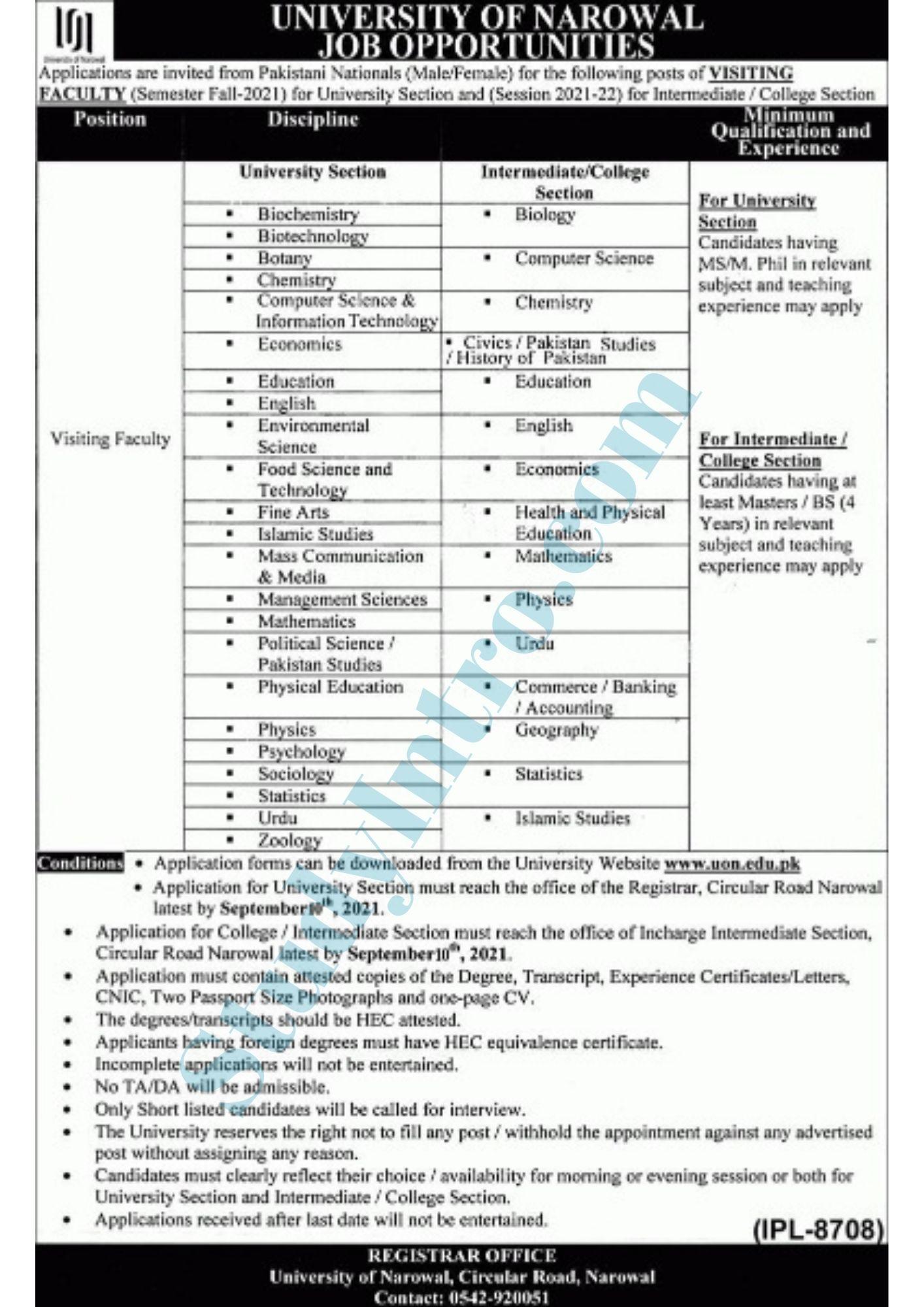 Teaching Jobs in University of Narowal 2021-Apply Now