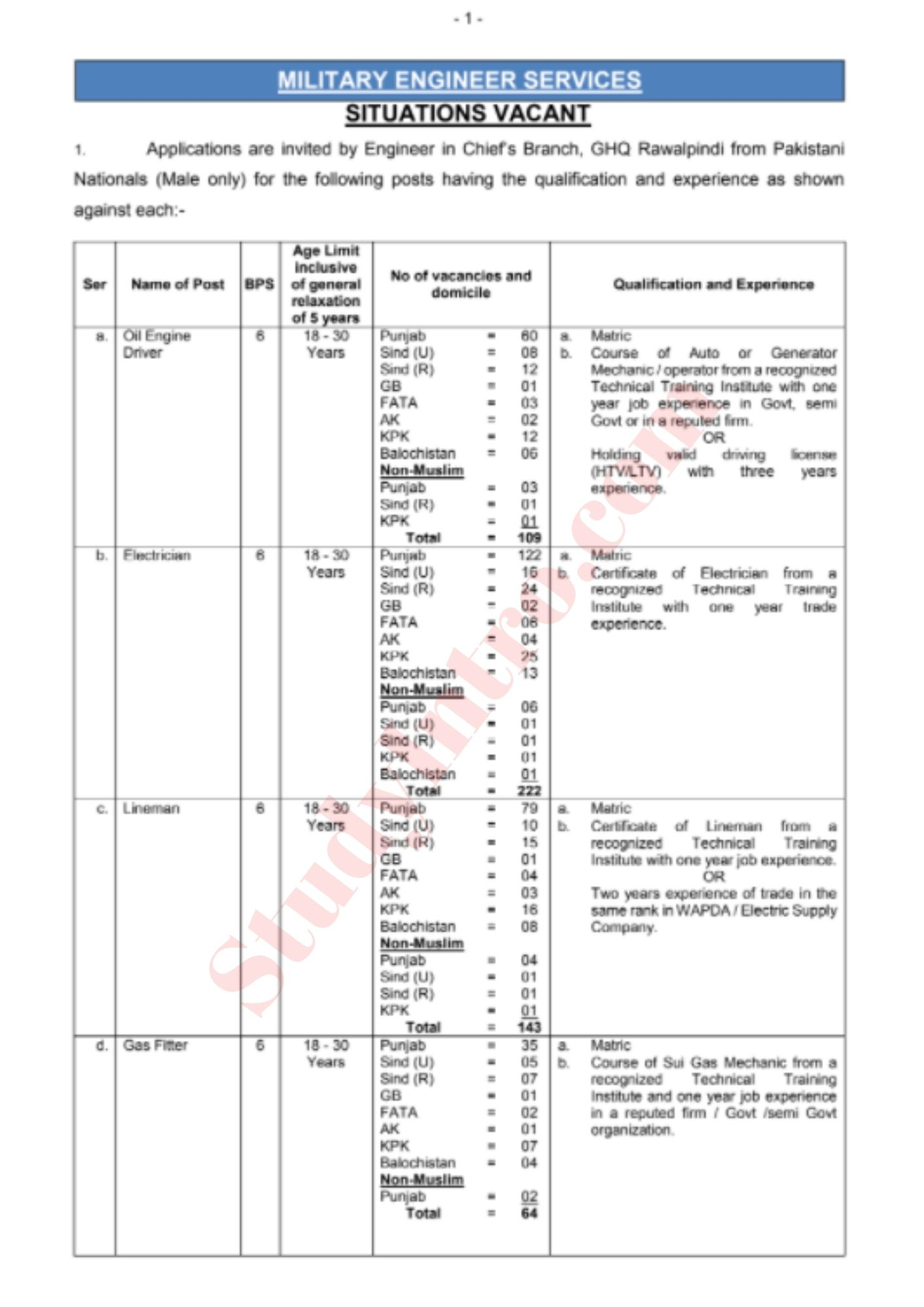 Jobs Opportunities in Military Engineer Services 2021