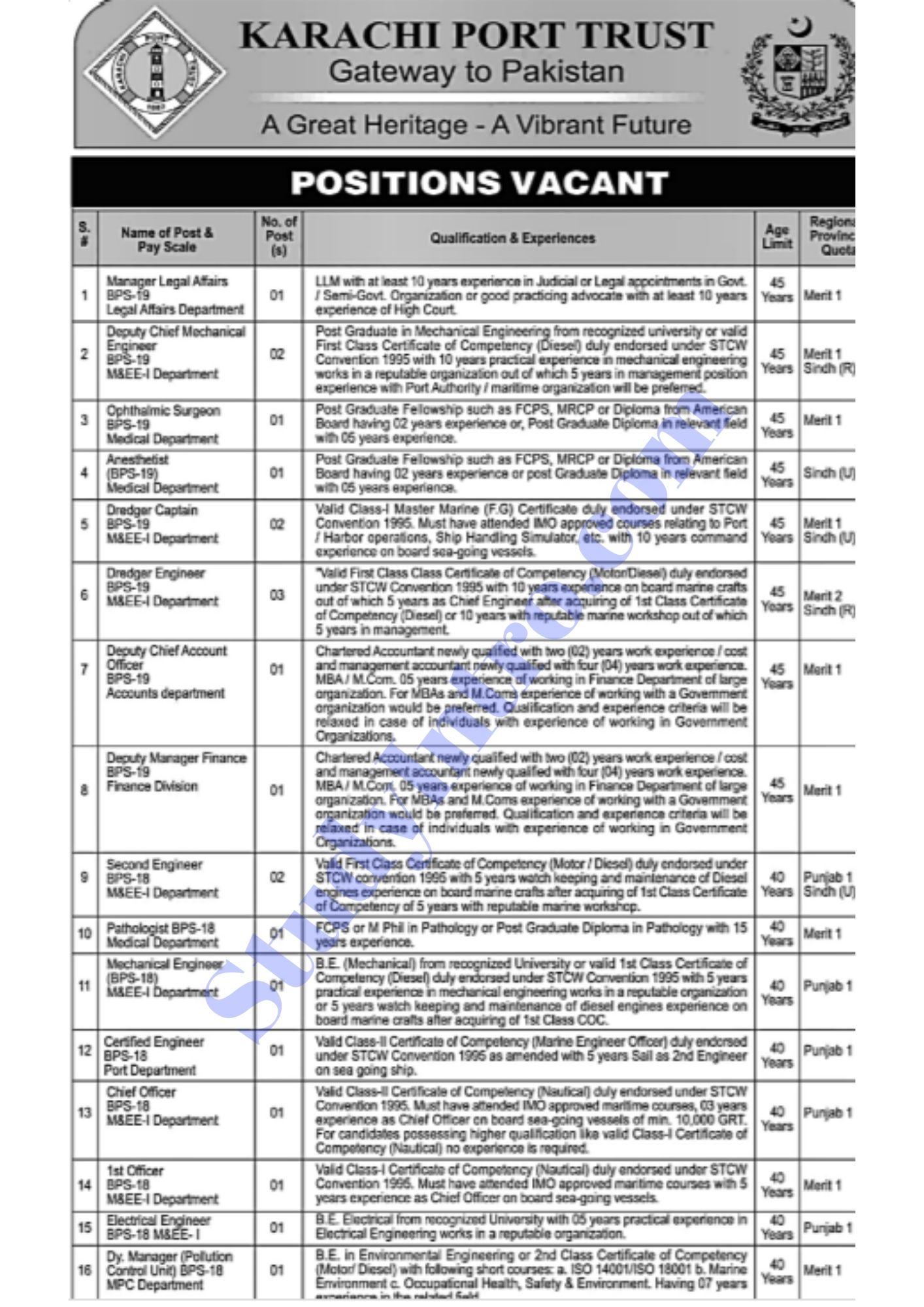 Jobs in Karachi Port Trust 2021-Apply Now